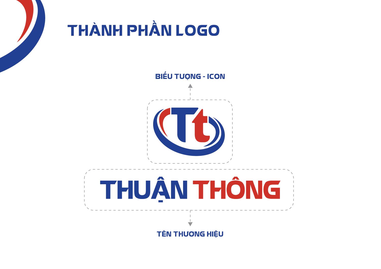 thiết kế bộ quy chuẩn logo